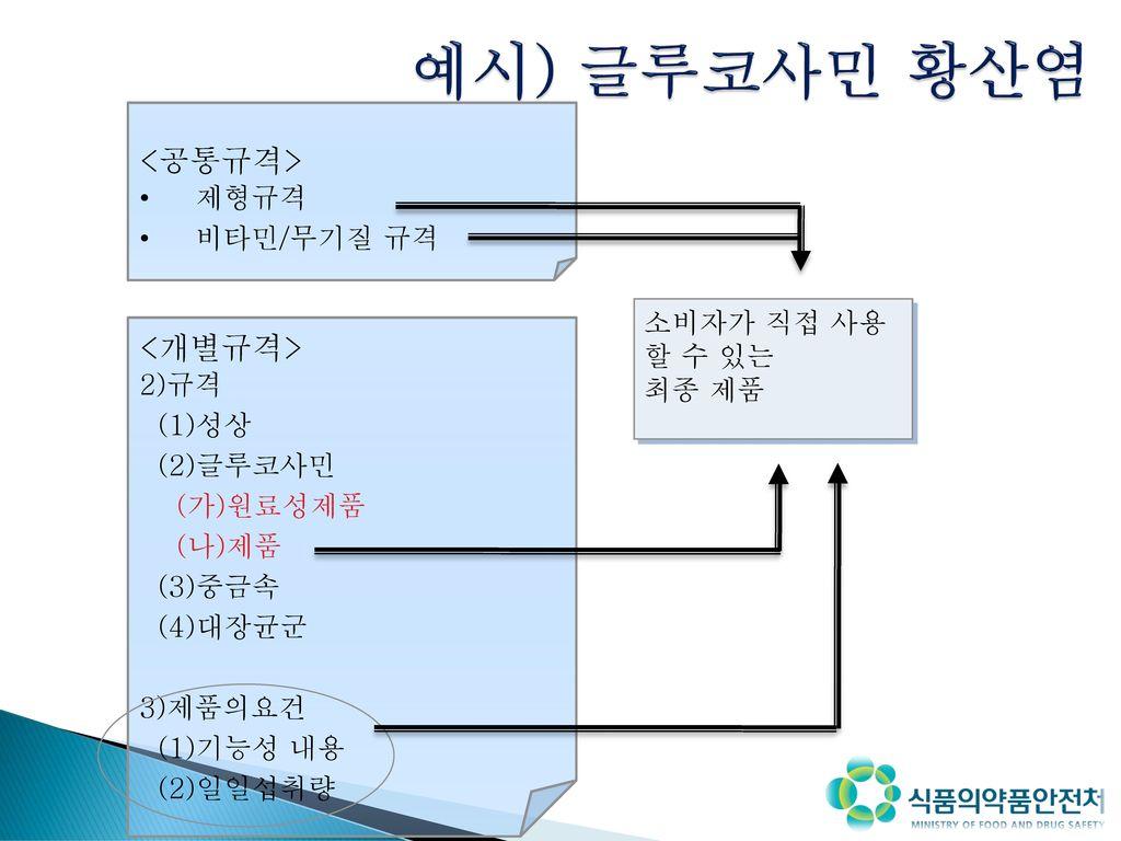 예시) 글루코사민 황산염 <공통규격> <개별규격> 제형규격 비타민/무기질 규격