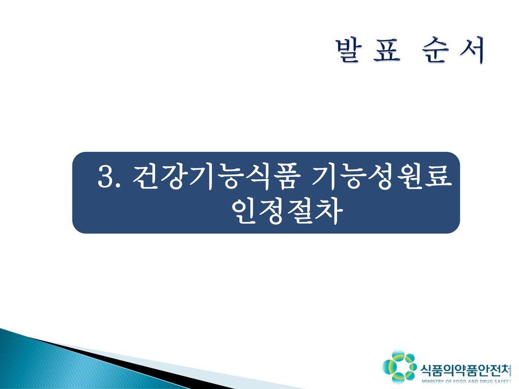 발 표 순 서 3. 건강기능식품 기능성원료 인정절차