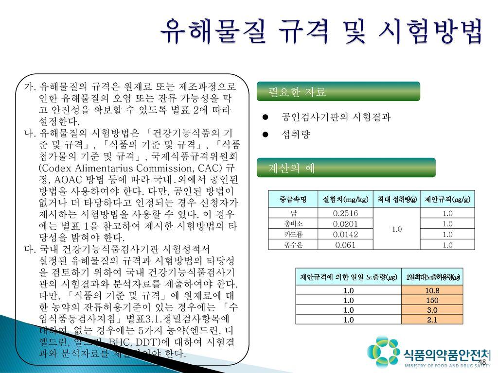 유해물질 규격 및 시험방법 필요한 자료 계산의 예