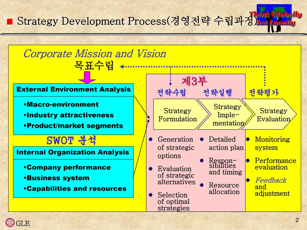 Corporate Mission and Vision