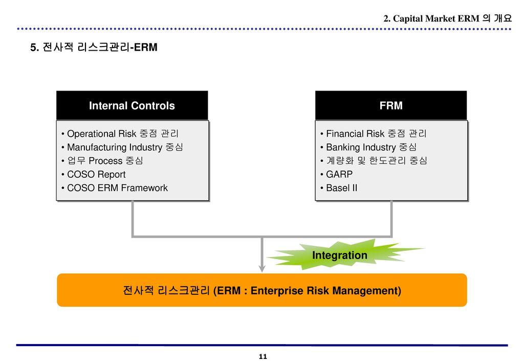 전사적 리스크관리 (ERM : Enterprise Risk Management)