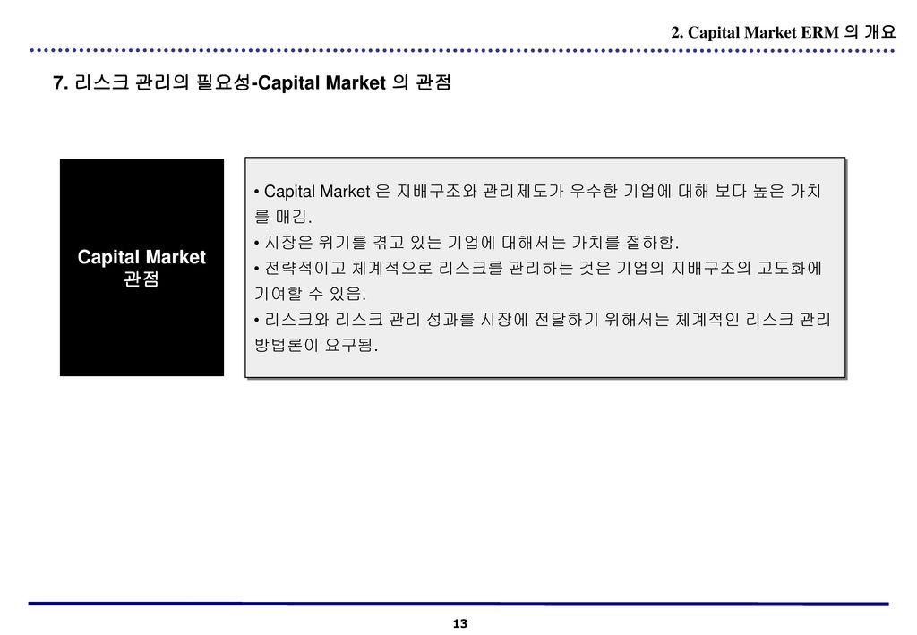 7. 리스크 관리의 필요성-Capital Market 의 관점