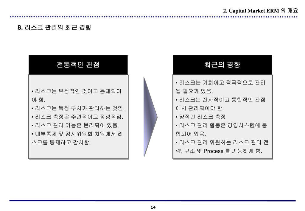 전통적인 관점 최근의 경향 8. 리스크 관리의 최근 경향 2. Capital Market ERM 의 개요
