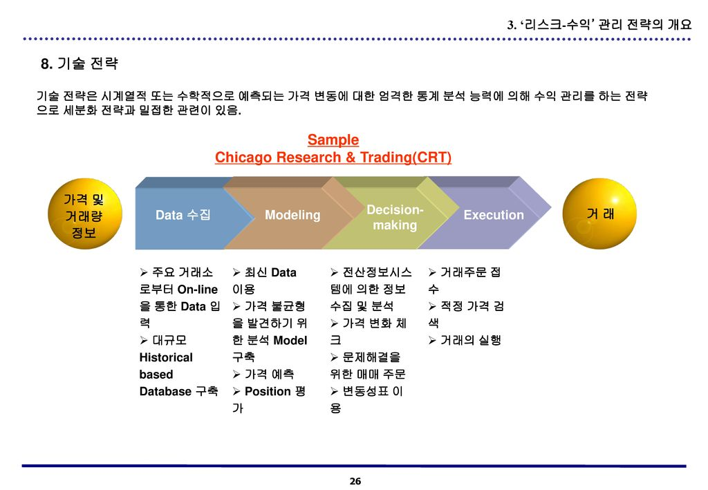 Chicago Research & Trading(CRT)