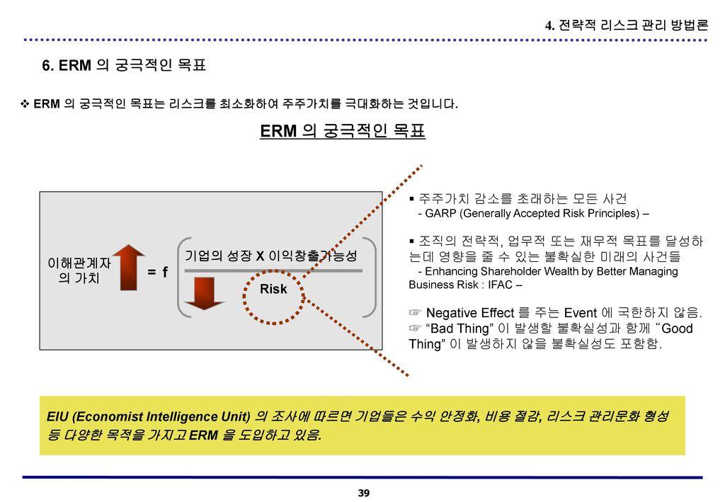 ERM 의 궁극적인 목표 6. ERM 의 궁극적인 목표 = f 4. 전략적 리스크 관리 방법론