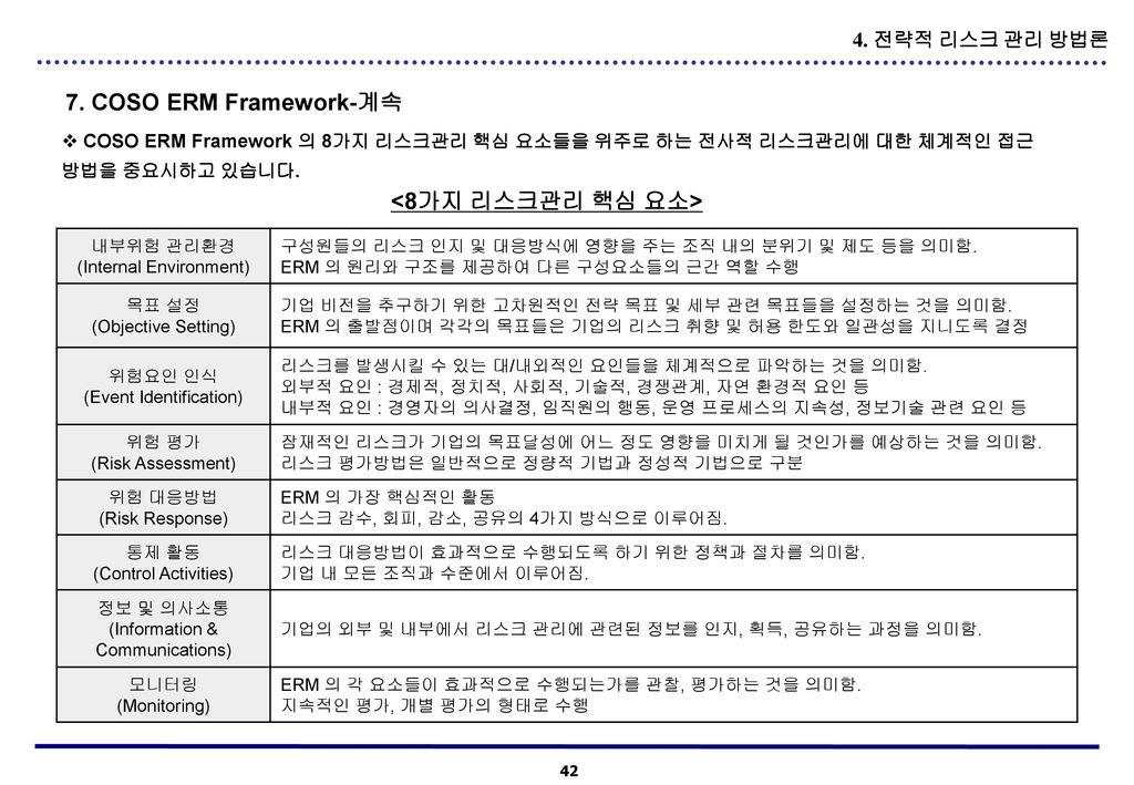 7. COSO ERM Framework-계속 <8가지 리스크관리 핵심 요소> 4. 전략적 리스크 관리 방법론