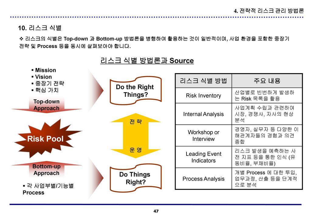 Leading Event Indicators