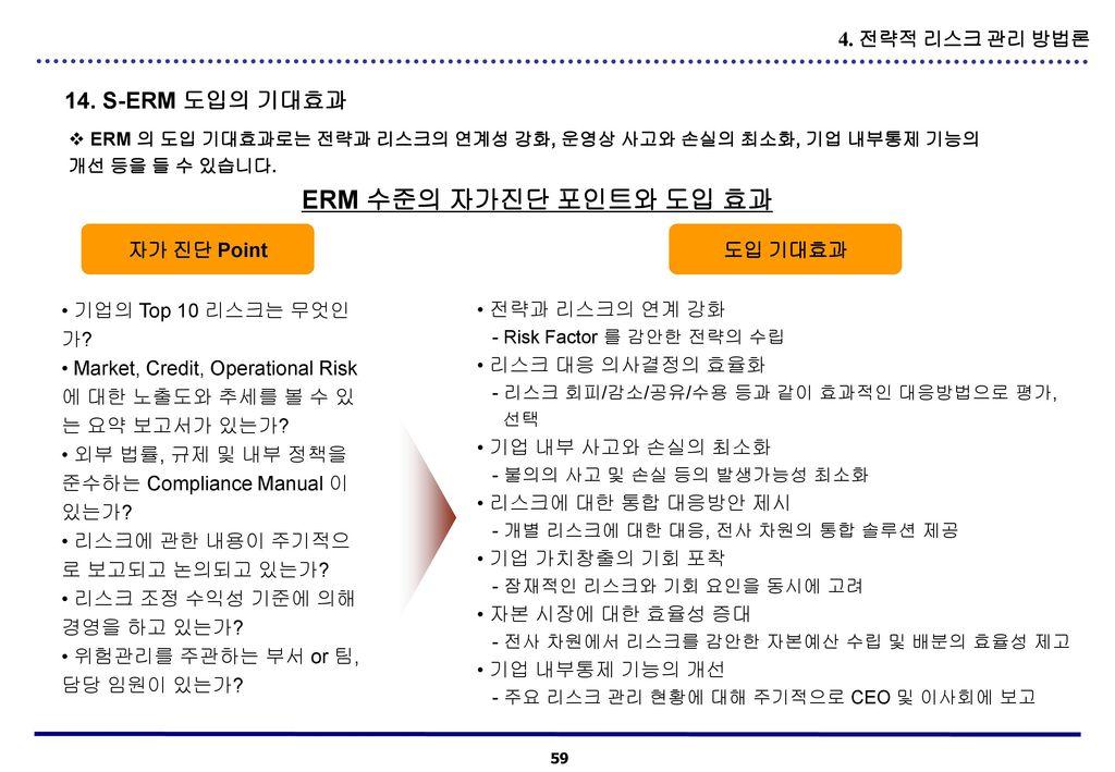 ERM 수준의 자가진단 포인트와 도입 효과 14. S-ERM 도입의 기대효과 4. 전략적 리스크 관리 방법론