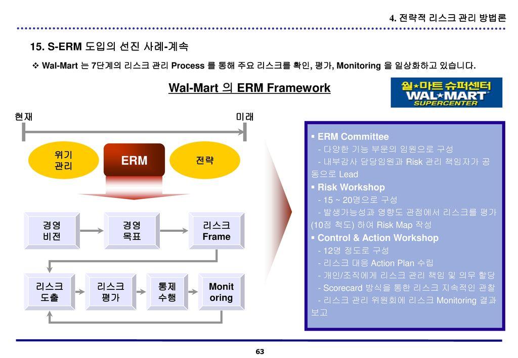Wal-Mart 의 ERM Framework