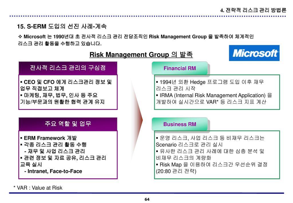 Risk Management Group 의 발족