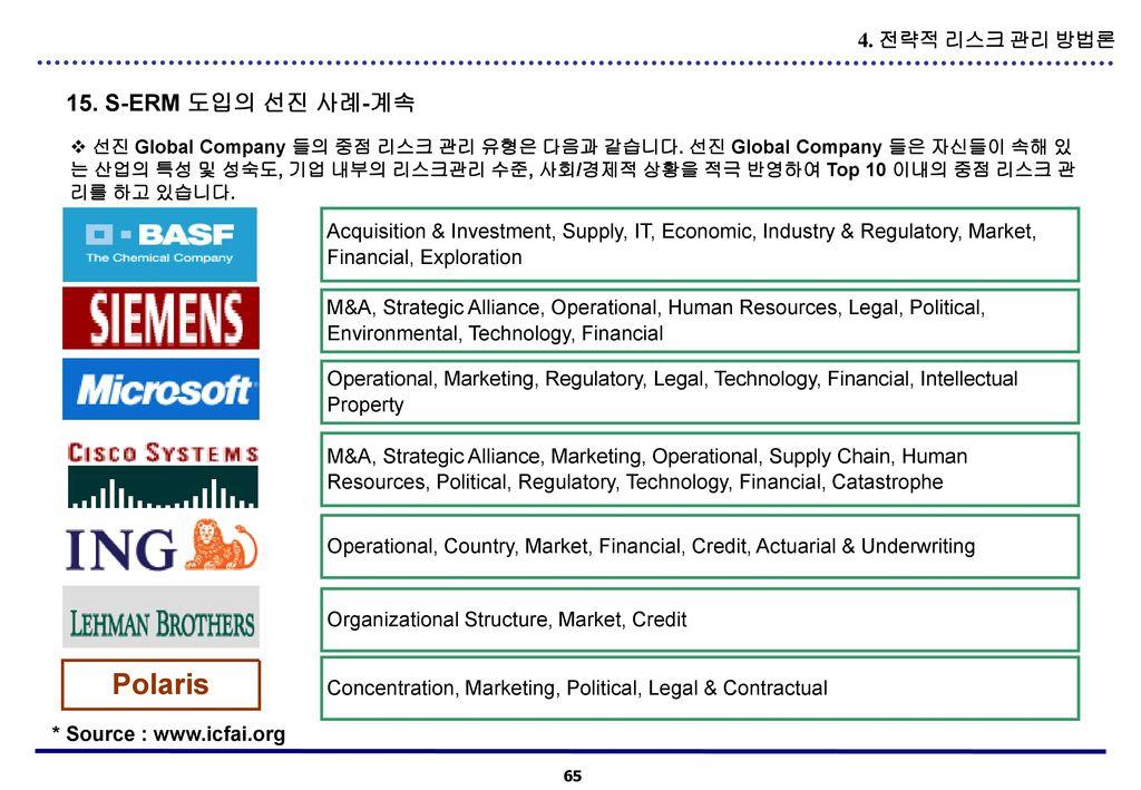 Polaris 15. S-ERM 도입의 선진 사례-계속 4. 전략적 리스크 관리 방법론