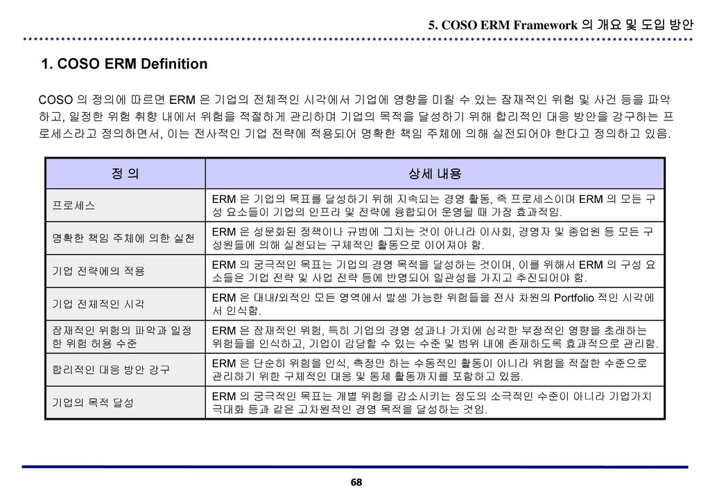 1. COSO ERM Definition 5. COSO ERM Framework 의 개요 및 도입 방안 정 의 상세 내용