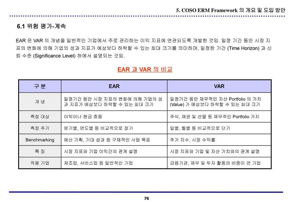6.1 위험 평가-계속 EAR 과 VAR 의 비교 5. COSO ERM Framework 의 개요 및 도입 방안 구 분 EAR