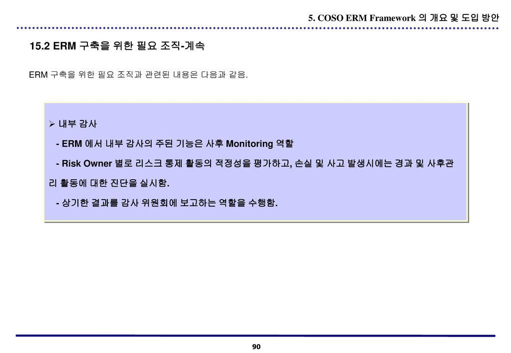 15.2 ERM 구축을 위한 필요 조직-계속 5. COSO ERM Framework 의 개요 및 도입 방안 내부 감사
