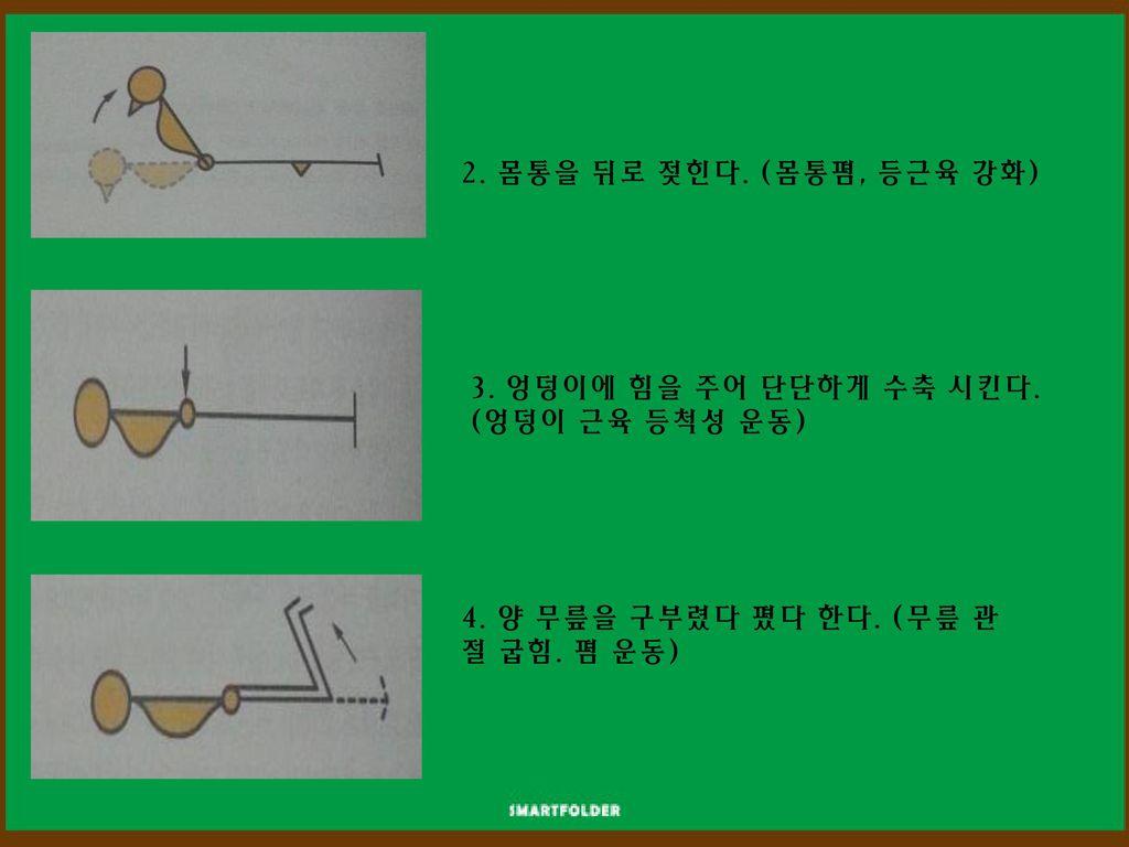 2. 몸통을 뒤로 젖힌다. (몸통폄, 등근육 강화) 3. 엉덩이에 힘을 주어 단단하게 수축 시킨다.