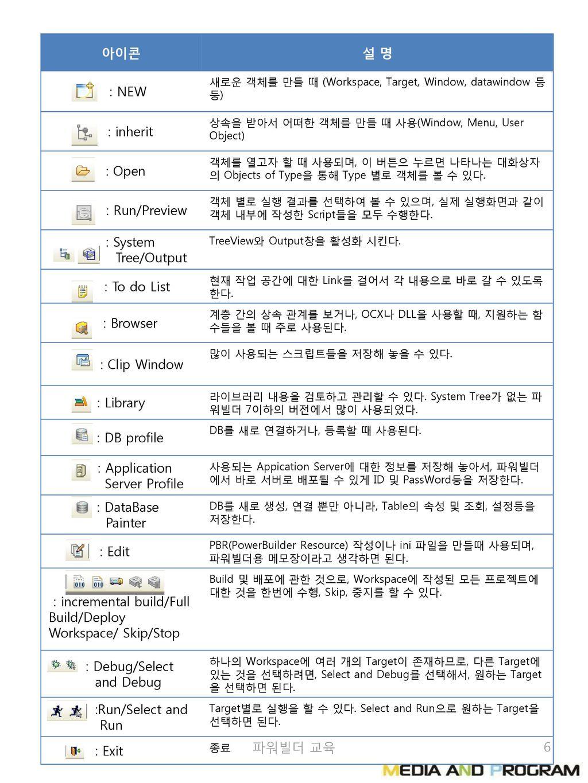 파워빌더 교육 교재 V12 정보전략팀장 왕희복 010 – ppt download