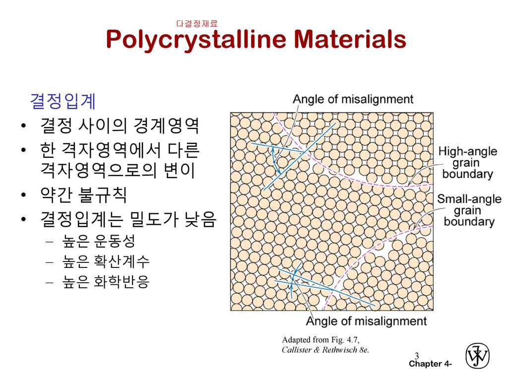 Polycrystalline Materials