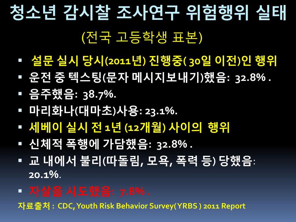 청소년 감시찰 조사연구 위험행위 실태 (전국 고등학생 표본) 설문 실시 당시(2011년) 진행중( 30일 이전)인 행위