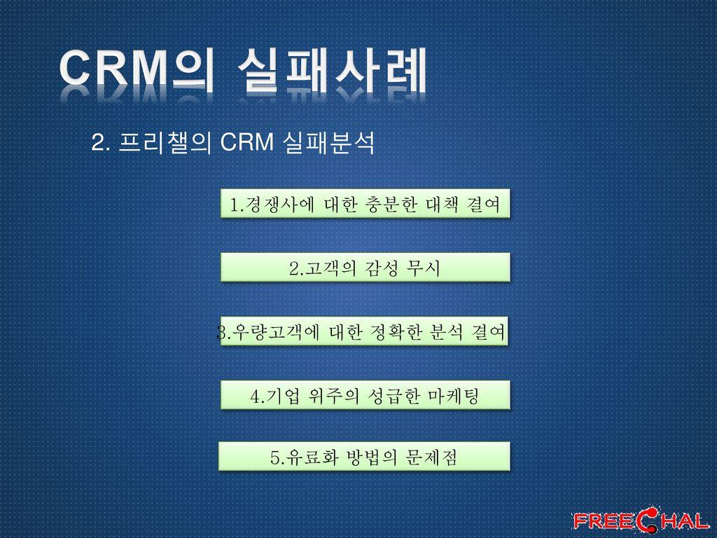 CRM의 실패사례 2. 프리챌의 CRM 실패분석 1.경쟁사에 대한 충분한 대책 결여 2.고객의 감성 무시