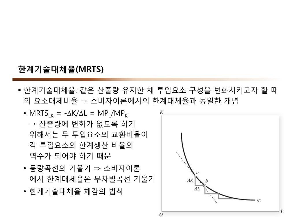 한계기술대체율(MRTS) 한계기술대체율: 같은 산출량 유지한 채 투입요소 구성을 변화시키고자 할 때의 요소대체비율 → 소비자이론에서의 한계대체율과 동일한 개념.