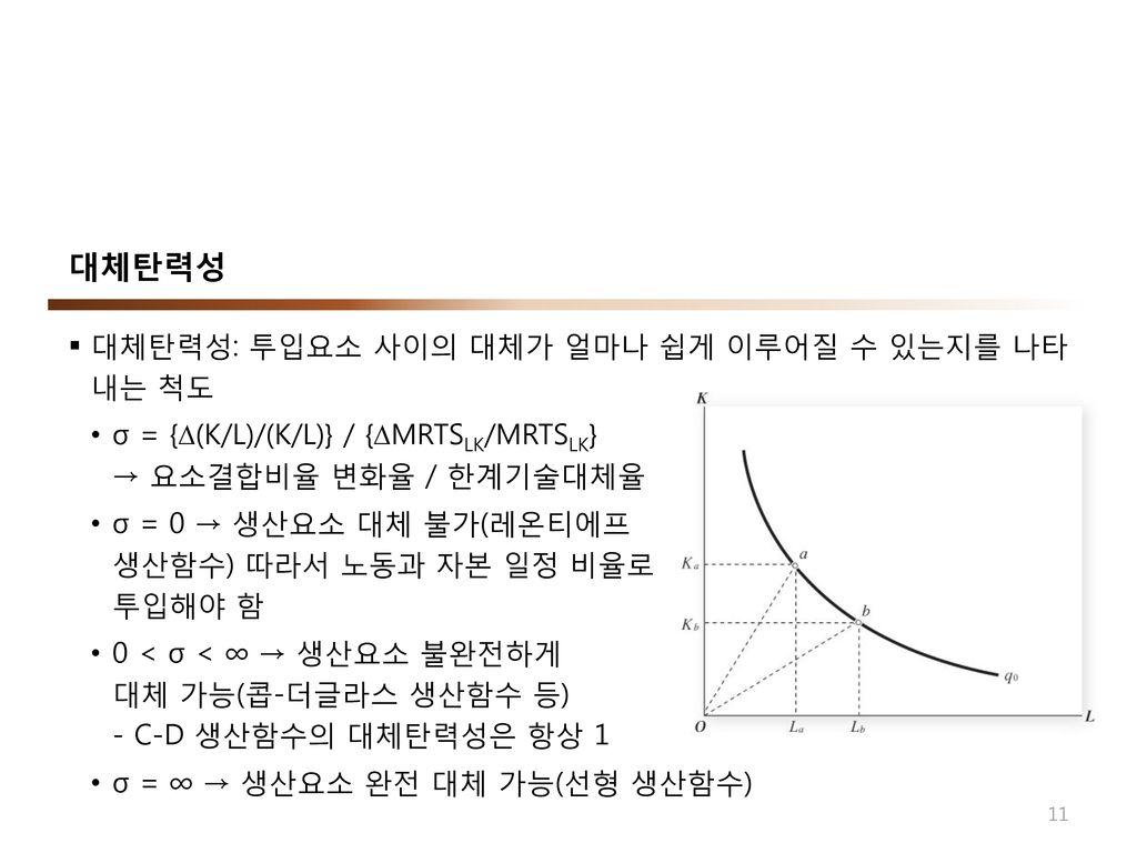 대체탄력성 대체탄력성: 투입요소 사이의 대체가 얼마나 쉽게 이루어질 수 있는지를 나타내는 척도