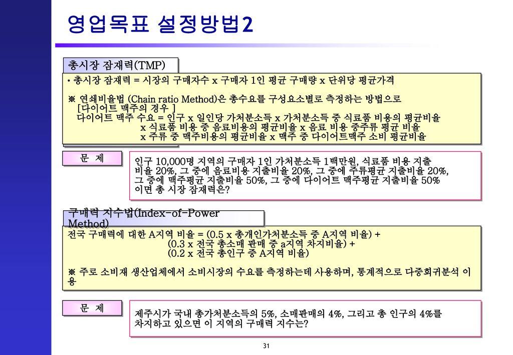 영업목표 설정방법2 총시장 잠재력(TMP) 판매력 기준법 구매력 지수법(Index-of-Power Method)