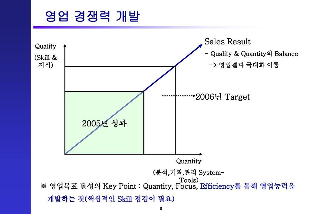 (분석,기획,관리 System-Tools)
