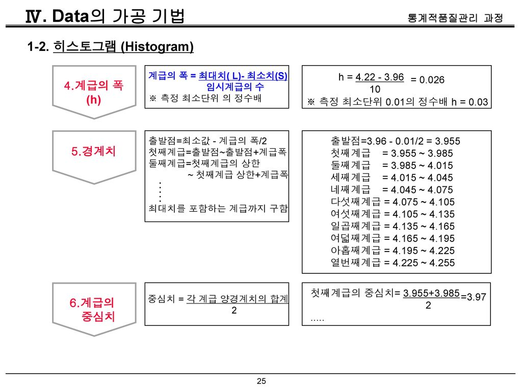 Ⅳ. Data의 가공 기법 1-2. 히스토그램 (Histogram) 4.계급의 폭 (h) 5.경계치 6.계급의 중심치