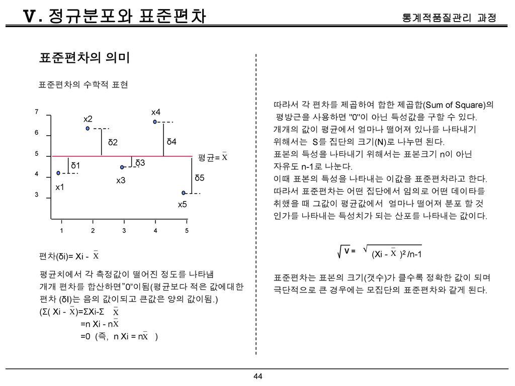 Ⅴ. 정규분포와 표준편차 표준편차의 의미 표준편차의 수학적 표현