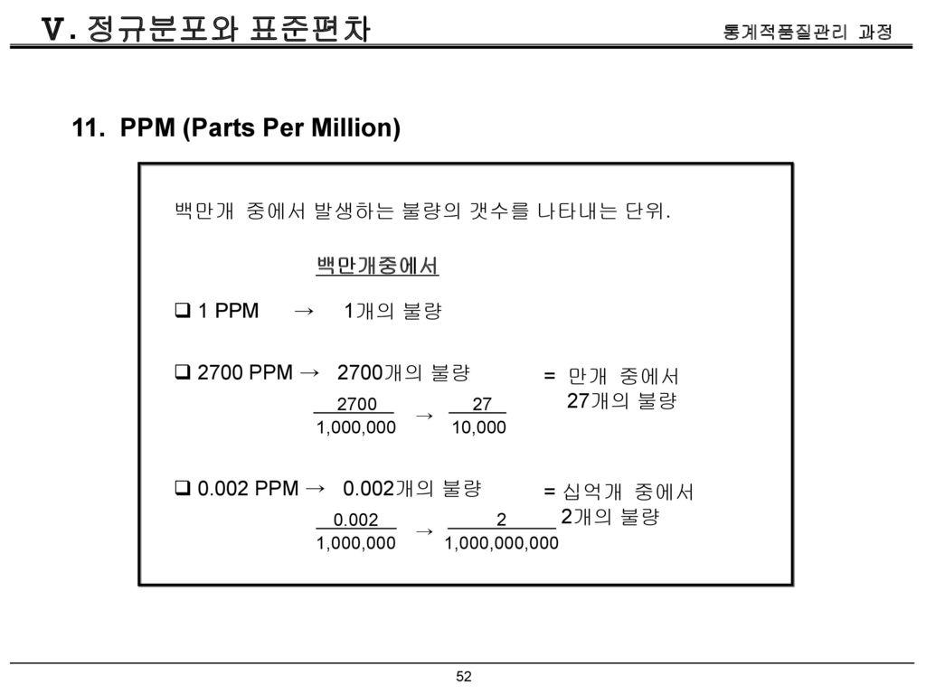 Ⅴ. 정규분포와 표준편차 11. PPM (Parts Per Million)
