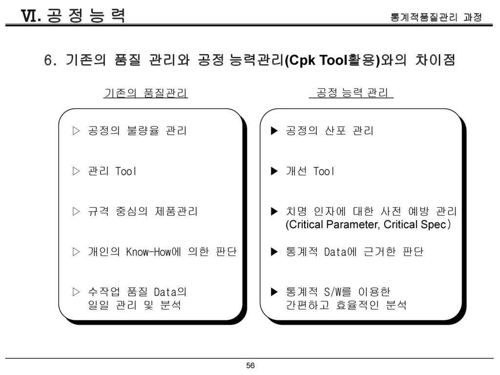 Ⅵ. 공 정 능 력 6. 기존의 품질 관리와 공정 능력관리(Cpk Tool활용)와의 차이점 기존의 품질관리 공정 능력 관리