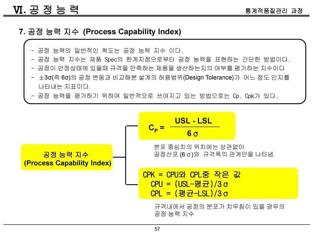 (Process Capability Index)