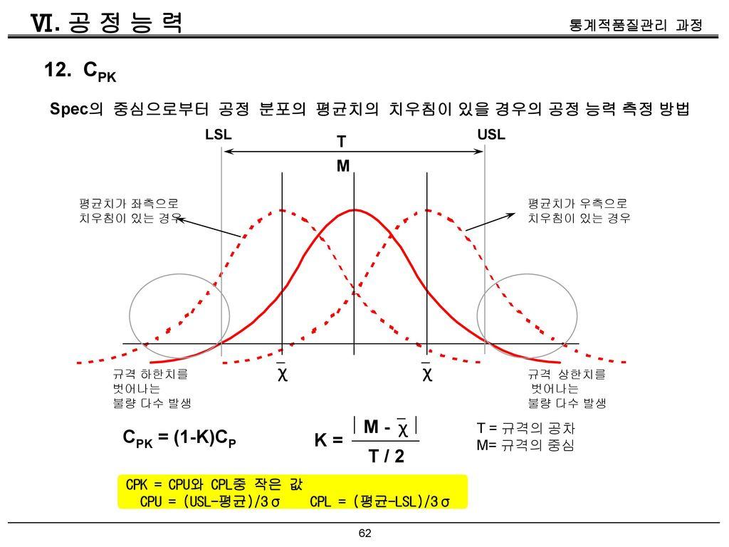 Ⅵ. 공 정 능 력 12. CPK χ K = M - T / 2 χ CPK = (1-K)CP