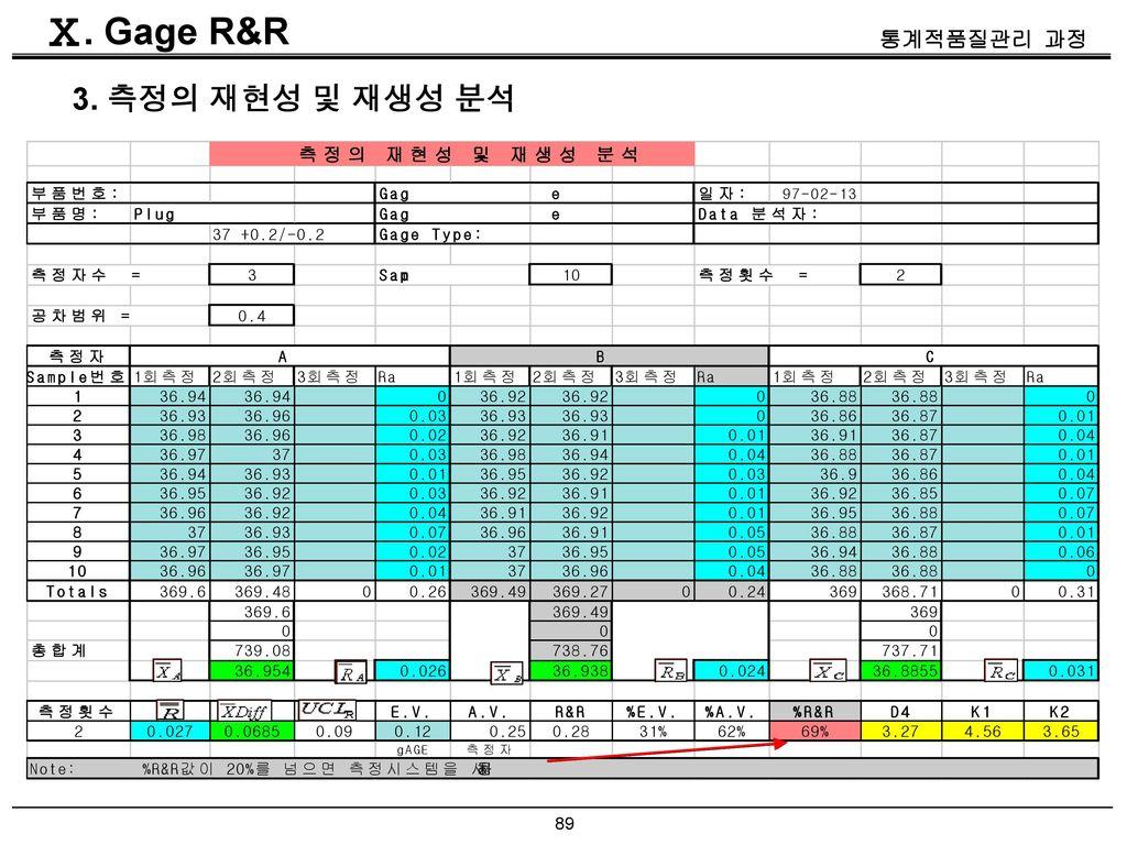 Ⅹ. Gage R&R 3. 측정의 재현성 및 재생성 분석