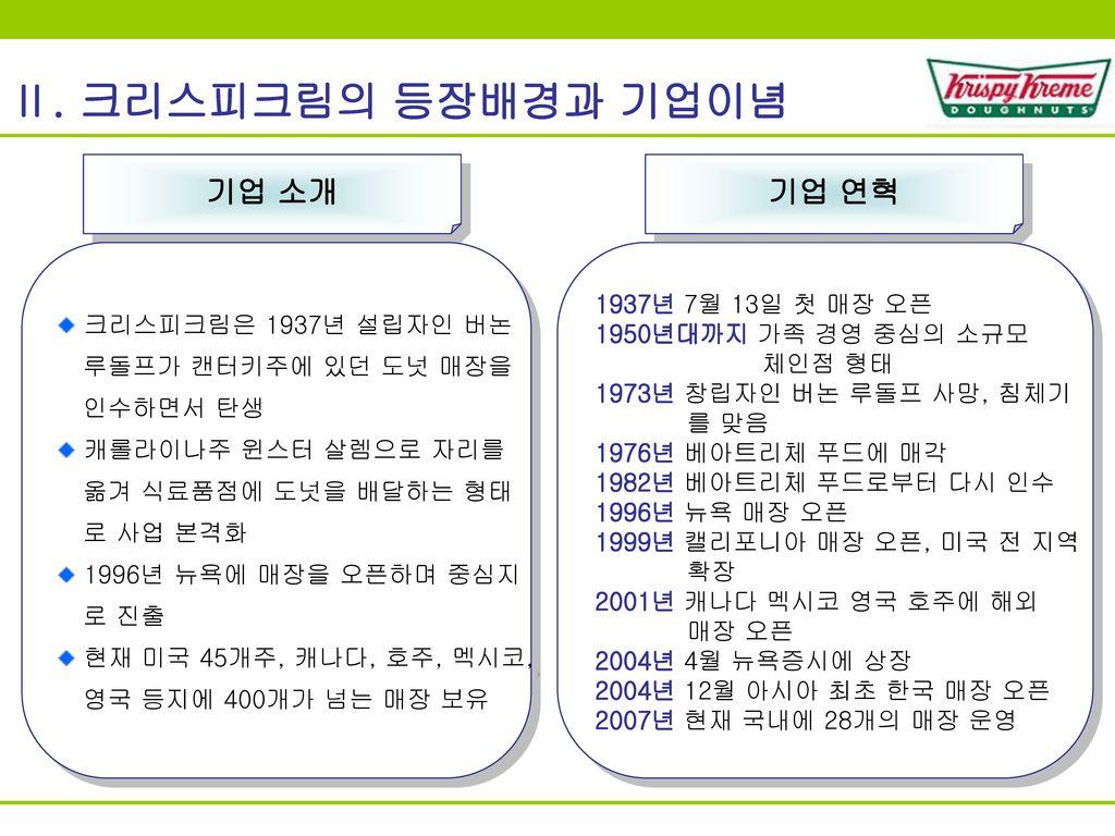 Ⅱ. 크리스피크림의 등장배경과 기업이념 기업 소개 기업 연혁 1937년 7월 13일 첫 매장 오픈