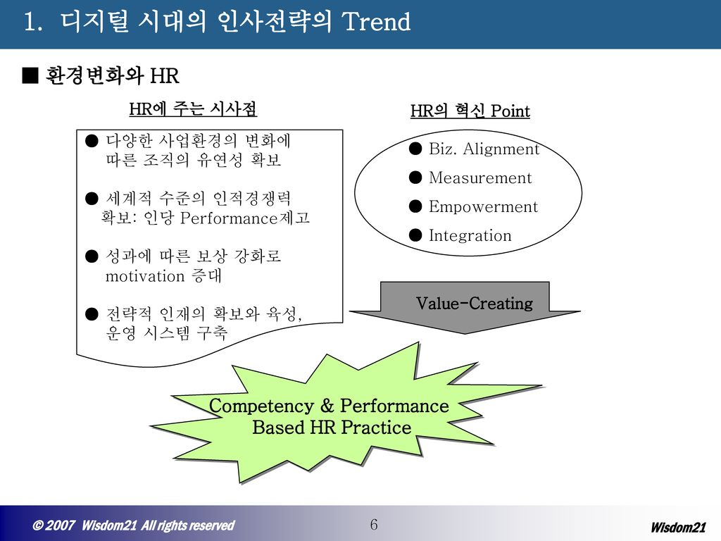 Competency & Performance