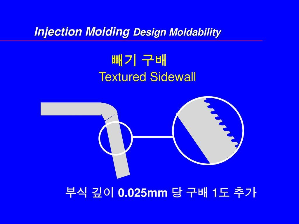 Injection Molding Design Moldability