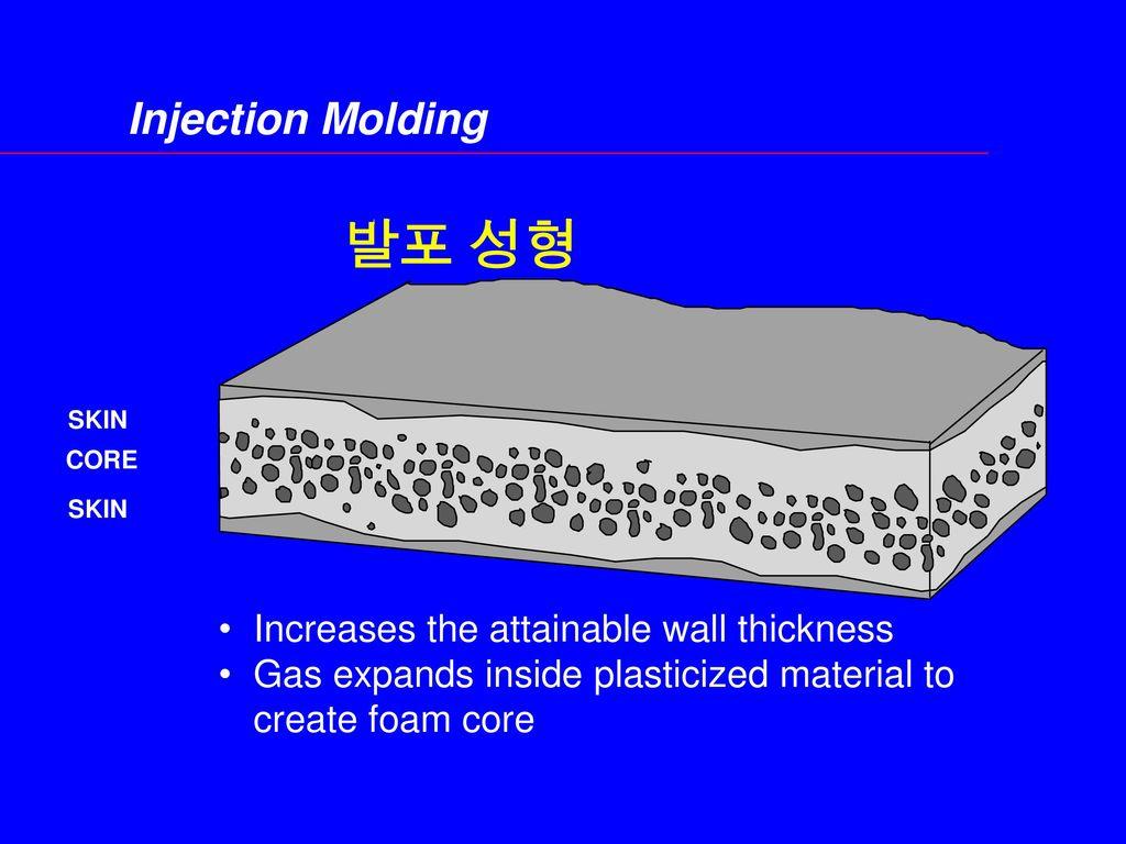 발포 성형 Injection Molding Increases the attainable wall thickness