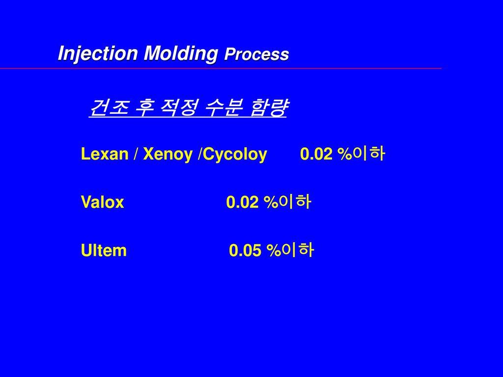 Lexan / Xenoy /Cycoloy 0.02 %이하 Valox 0.02 %이하 Ultem 0.05 %이하