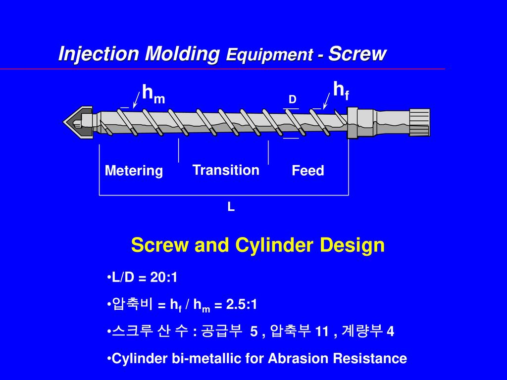 Injection Molding Equipment - Screw