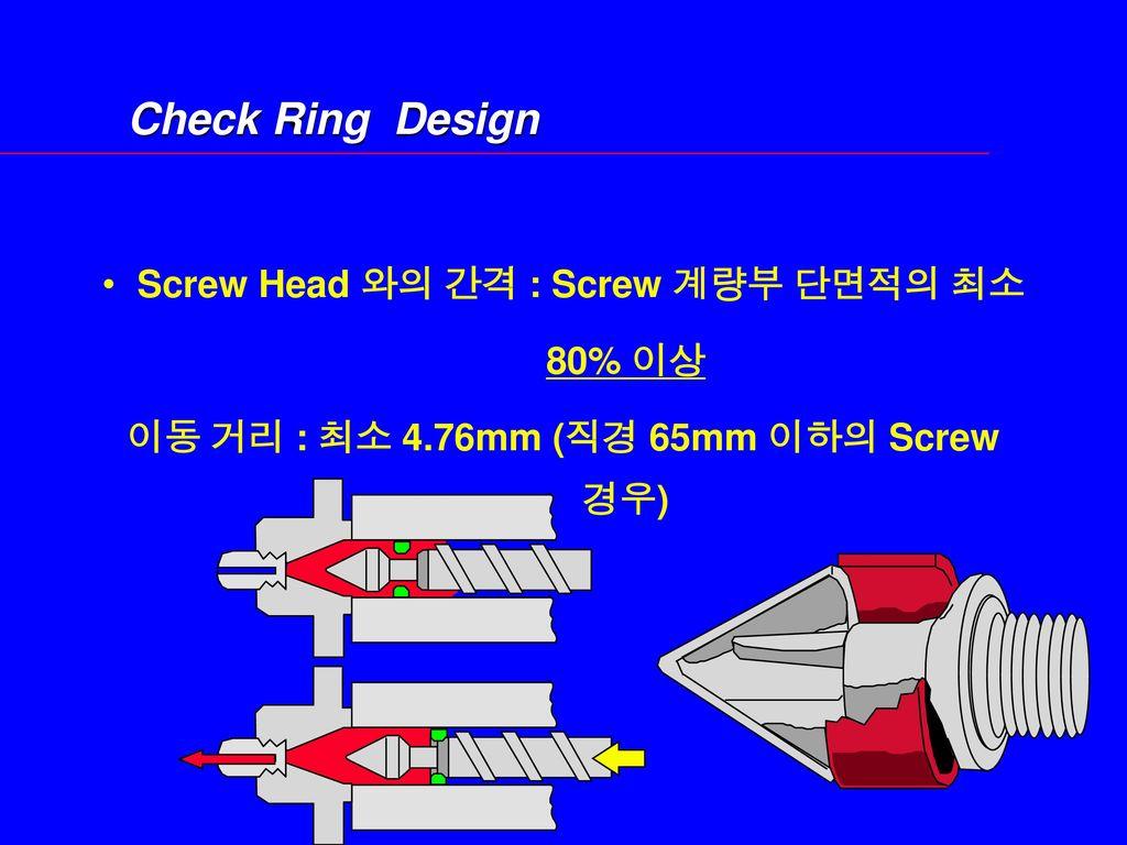 Check Ring Design Screw Head 와의 간격 : Screw 계량부 단면적의 최소 80% 이상