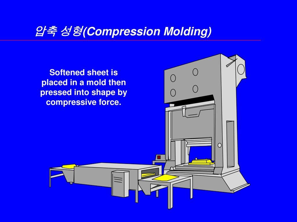 압축 성형(Compression Molding)