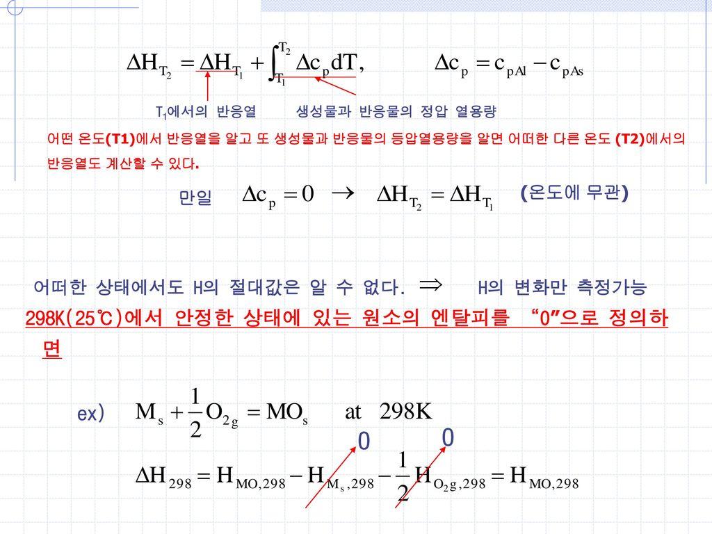 298K(25℃)에서 안정한 상태에 있는 원소의 엔탈피를 0 으로 정의하면