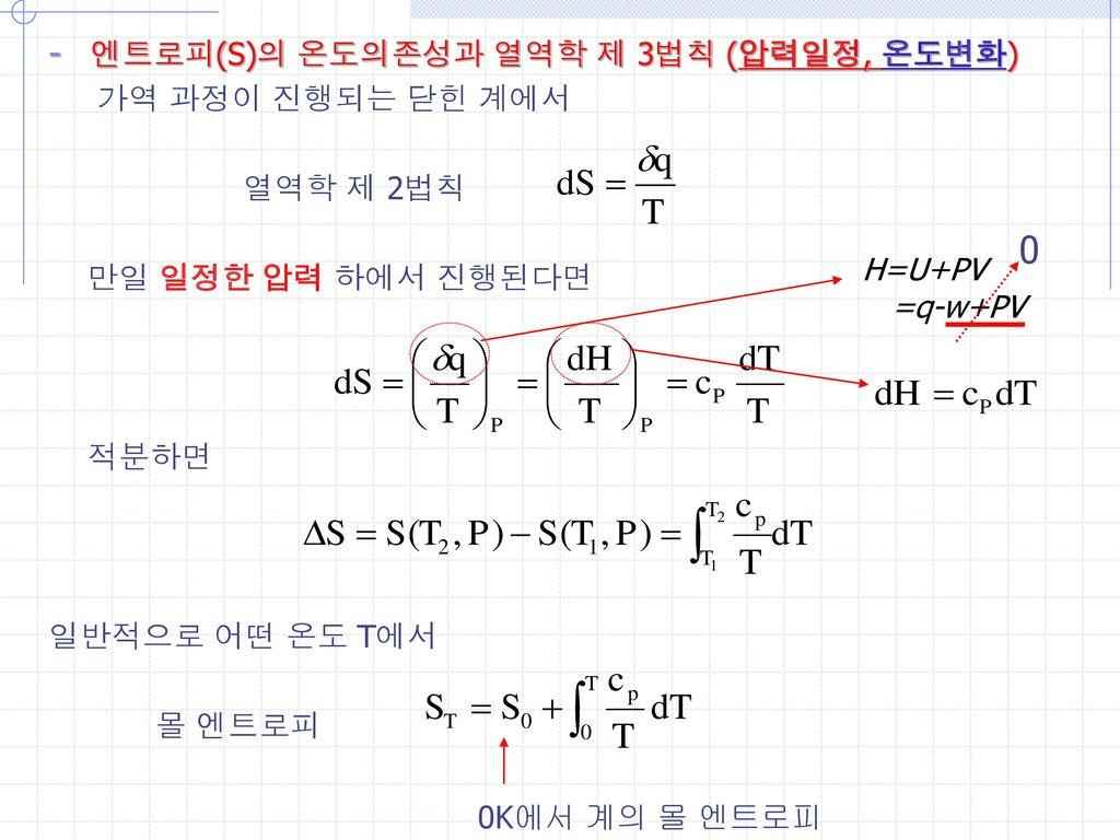 엔트로피(S)의 온도의존성과 열역학 제 3법칙 (압력일정, 온도변화)