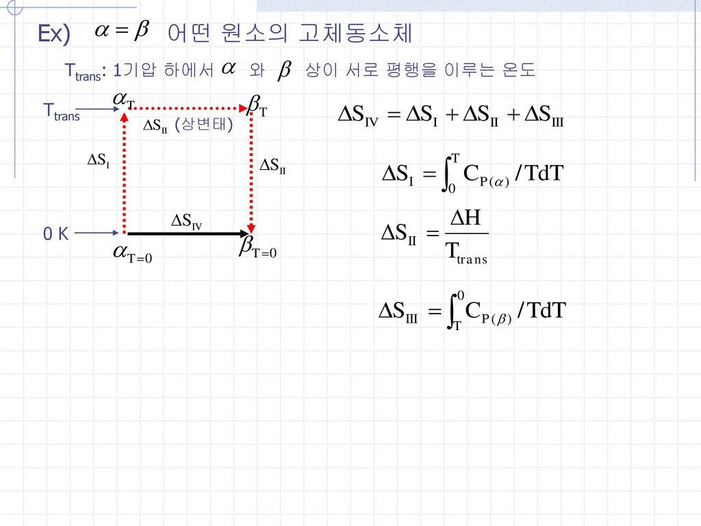 Ex) 어떤 원소의 고체동소체 Ttrans: 1기압 하에서 와 상이 서로 평행을 이루는 온도 Ttrans (상변태) 0 K