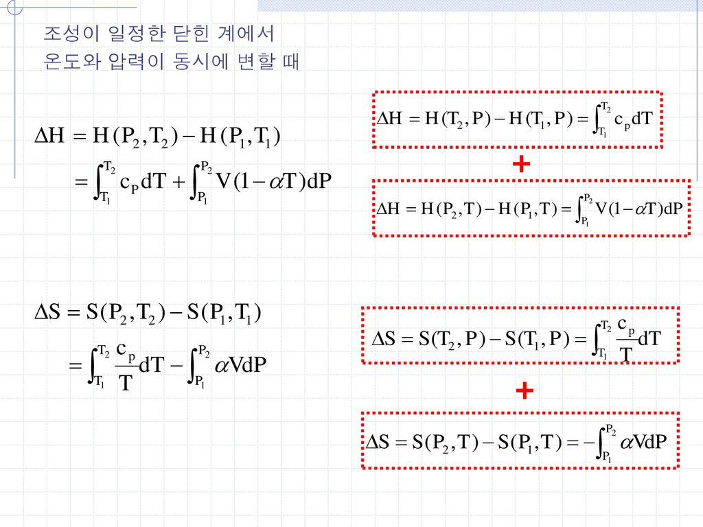 조성이 일정한 닫힌 계에서 온도와 압력이 동시에 변할 때 + +