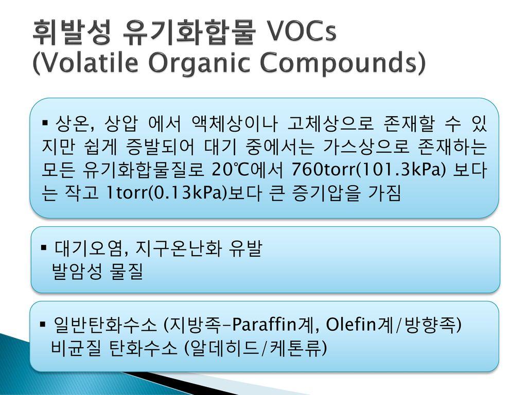 휘발성 유기화합물 VOCs (Volatile Organic Compounds)
