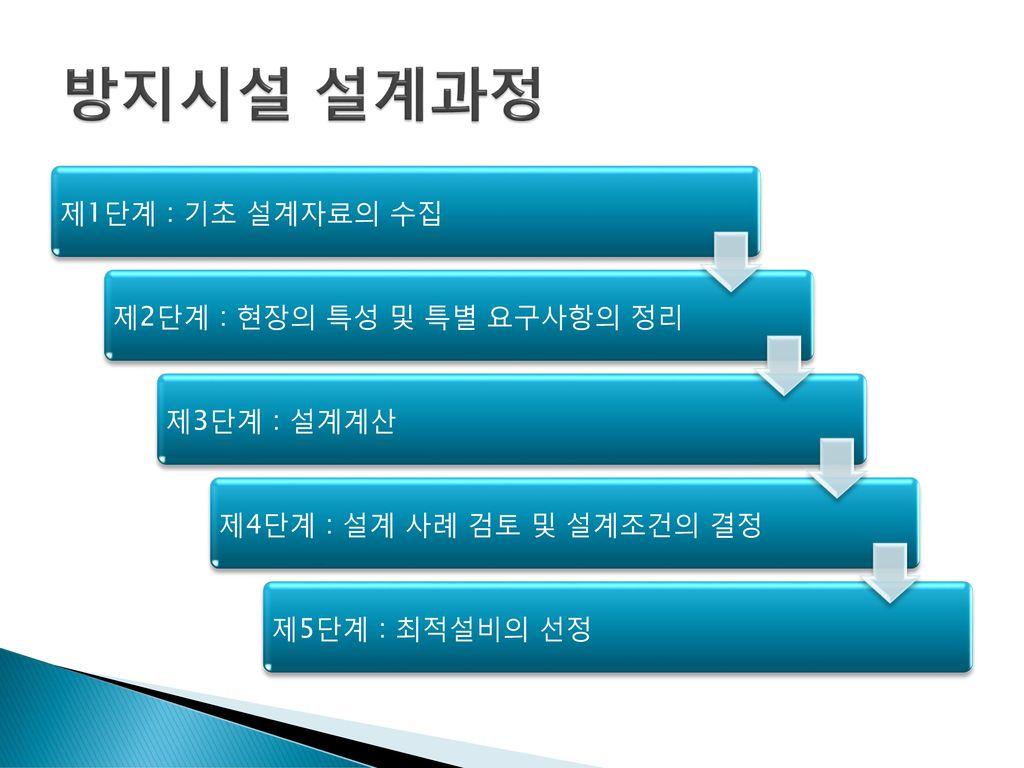 방지시설 설계과정 제1단계 : 기초 설계자료의 수집 제2단계 : 현장의 특성 및 특별 요구사항의 정리 제3단계 : 설계계산