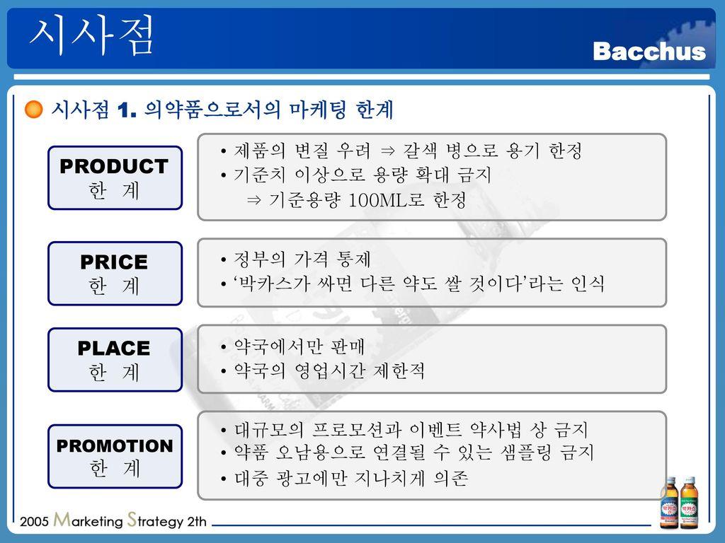 시사점 시사점 1. 의약품으로서의 마케팅 한계 PRODUCT 한 계 PRICE 한 계 PLACE 한 계 한 계