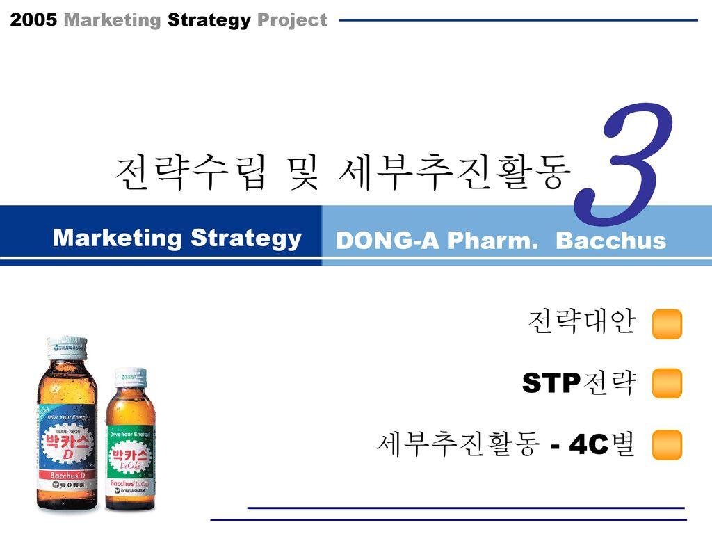 3 전략수립 및 세부추진활동 전략대안 STP전략 세부추진활동 - 4C별 Marketing Strategy
